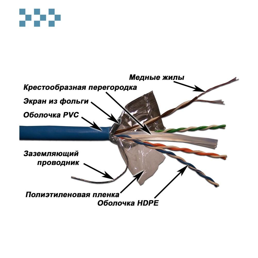 Кабель патч-кордовый FTP, 4×2, категории 6 LANMASTER LAN-6EFTP-PT-GY