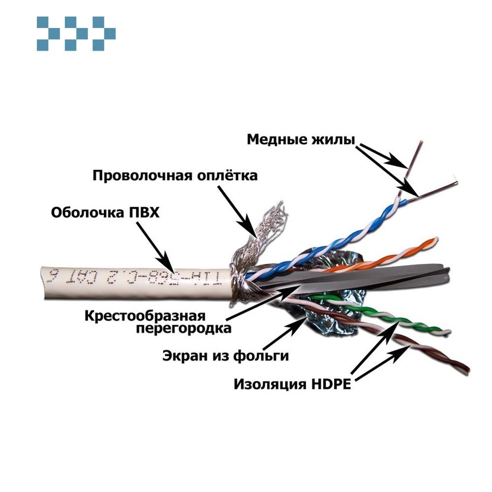 Кабель LANMASTER SFTP, 4 пары, категория 6, с перегородкой LAN-6ESFTP-WH