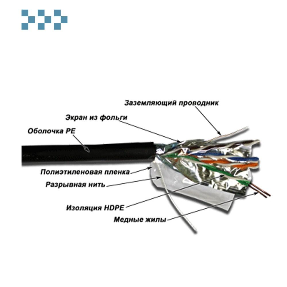 Кабель FTP 4-х парный категории 5е для наружной прокладки TWT-5EFTP-OUT