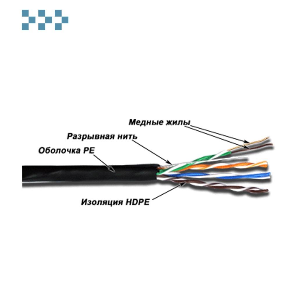 Кабель UTP 4-х парный категории 5е для наружной прокладки TWT-5EUTP-OUT