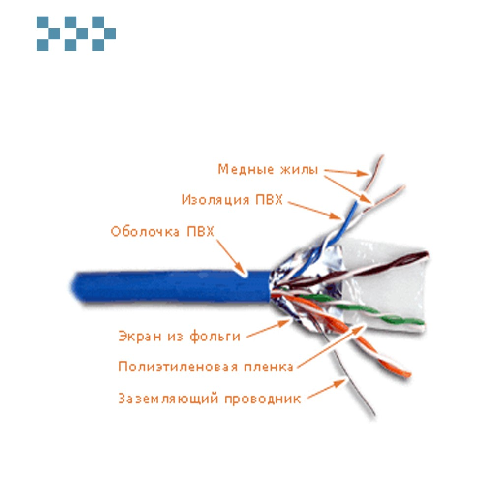 Кабель FTP 4 пары, категория 5Е LANMASTER LAN-5EFTP-LSZH
