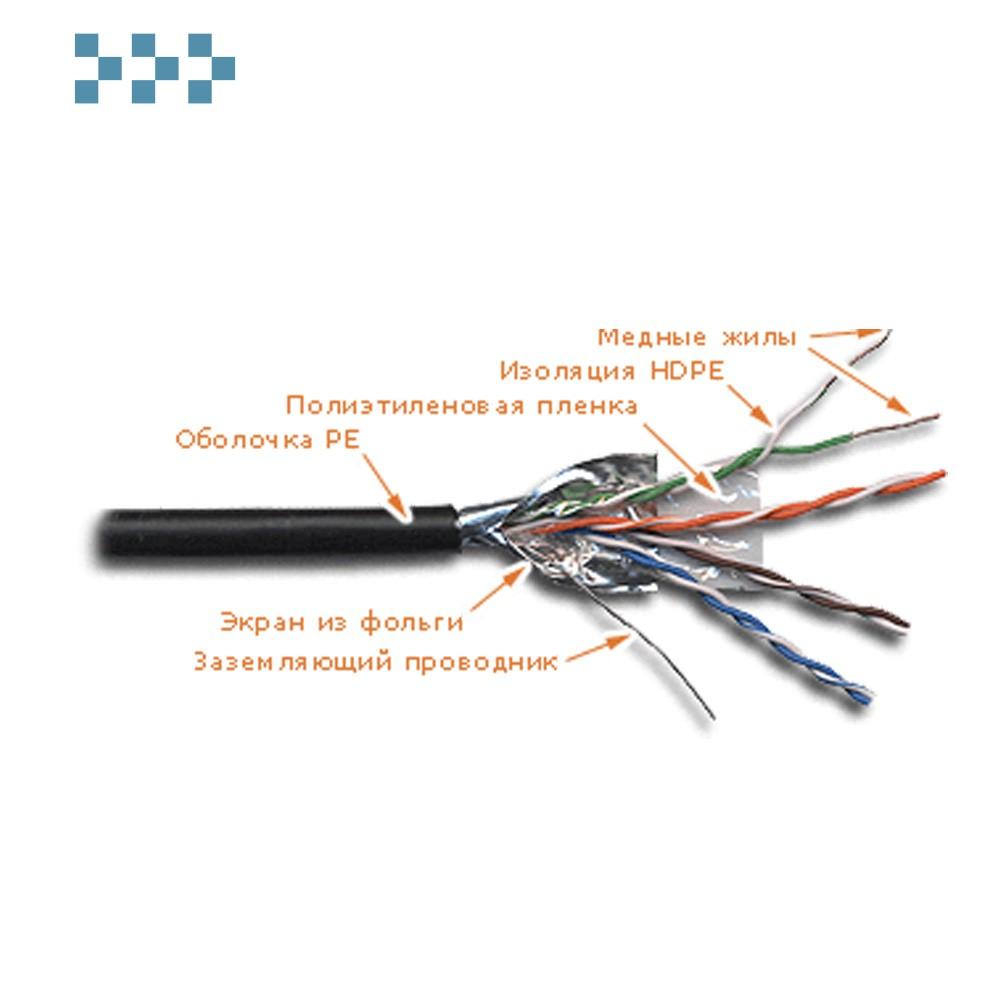 Кабель FTP для внешней прокладки 4 пары, категория 5E LANMASTER LAN-5EFTP-WP-OUT