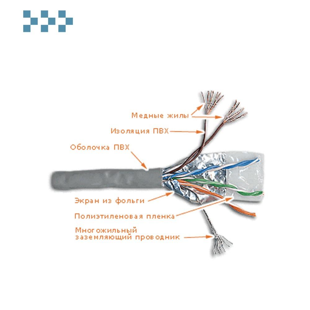 Кабель патч-кордовый FTP, 4×2, категории 5E