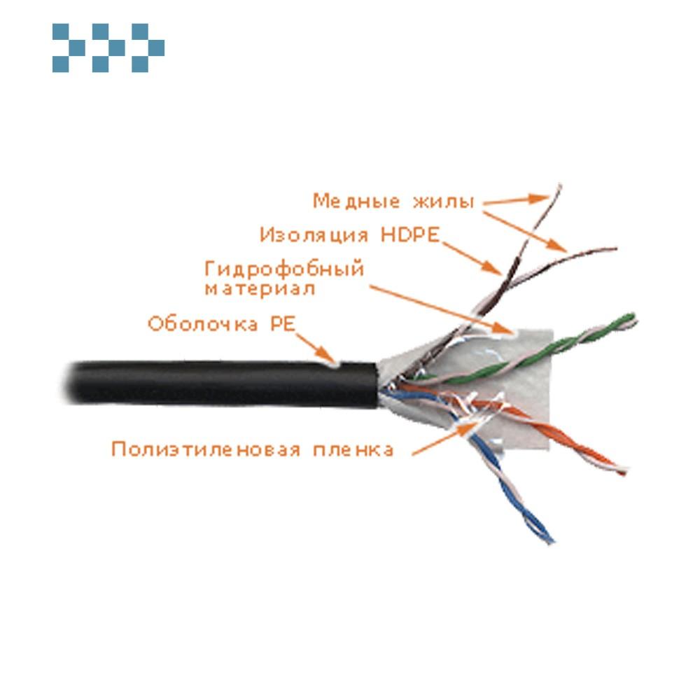 Кабель UTP для внешней прокладки с гидрофобом 4 пары, кат. 5E LANMASTER LAN-5EUTP-WP-OUT