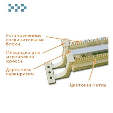 Настенный кросс 110-го типа LANMASTER LAN-WS110-50