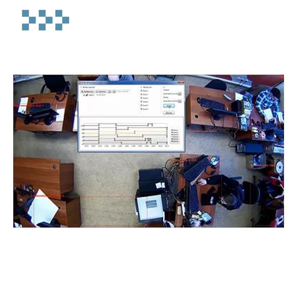 Модуль контроль активности персонала Macroscop ST