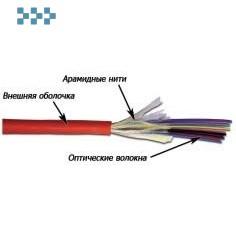 ВО кабель внутренний LANMASTER Distribution LAN-OFC-DI2-M4-LS