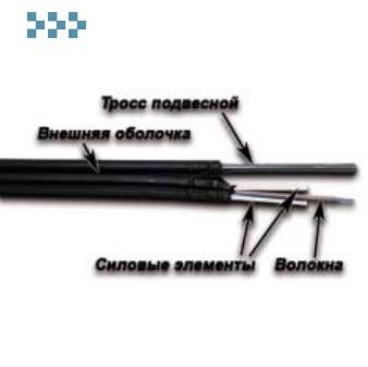 Кабель оптический LANMASTER LAN-OFC-FOF4-S7-PE-T