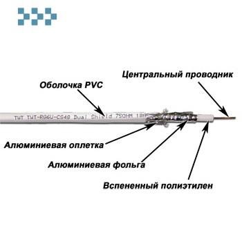Кабель TWT коаксиальный RG6U TWT-RG6U-CS64/1-WH