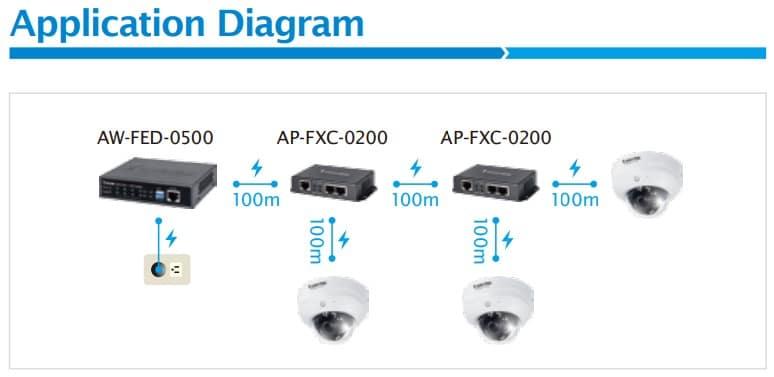 AP-FXC-0200-2